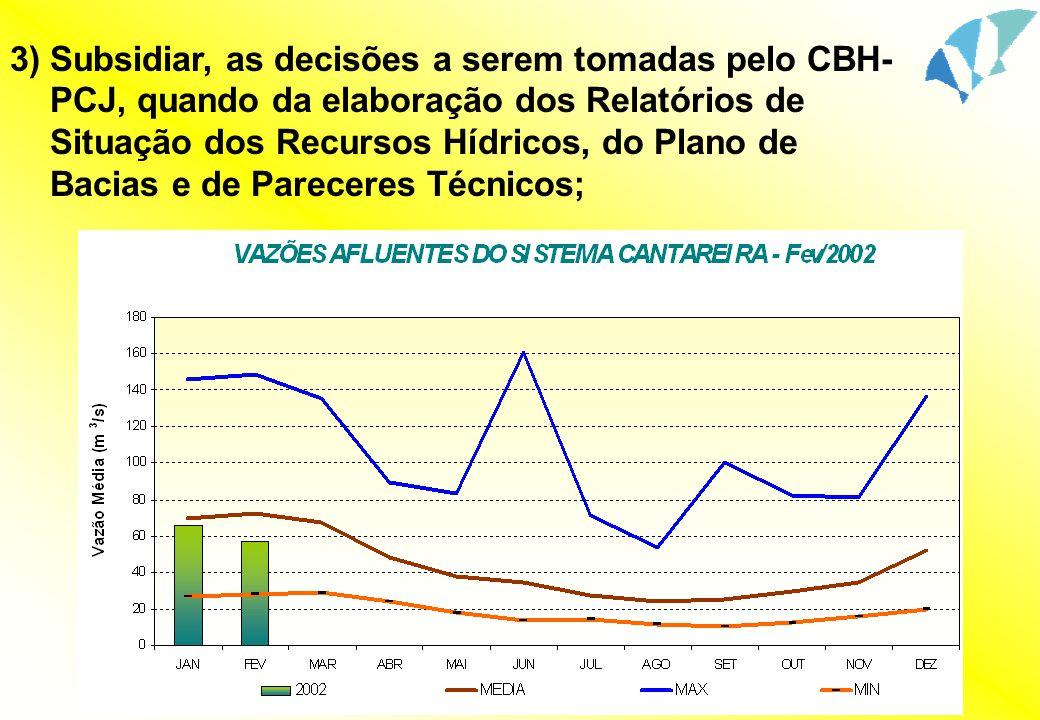 3) Subsidiar, as decisões a serem tomadas pelo CBH- PCJ, quando da elaboração dos Relatórios de Situação dos Recursos Hídricos, do Plano de Bacias e d