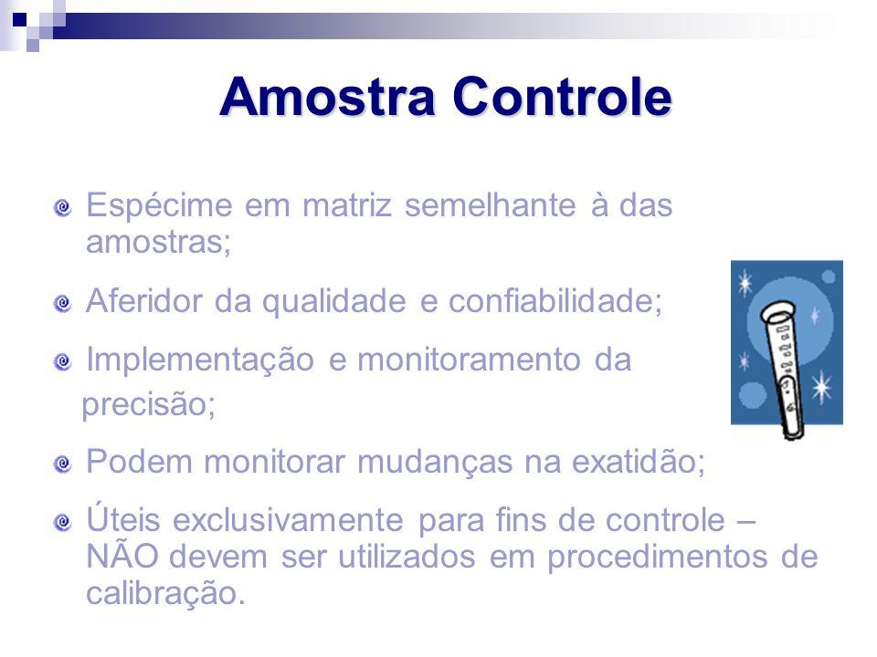 Espécime em matriz semelhante à das amostras; Aferidor da qualidade e confiabilidade; Implementação e monitoramento da precisão; Podem monitorar mudan