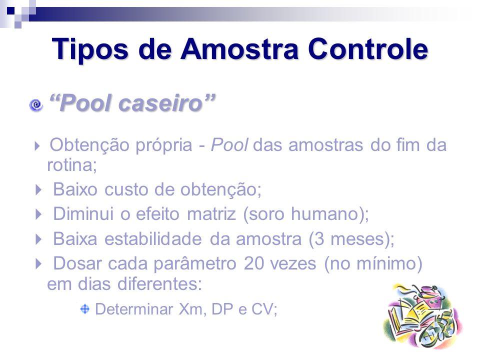"""Tipos de Amostra Controle """"Pool caseiro""""  Obtenção própria - Pool das amostras do fim da rotina;  Baixo custo de obtenção;  Diminui o efeito matriz"""