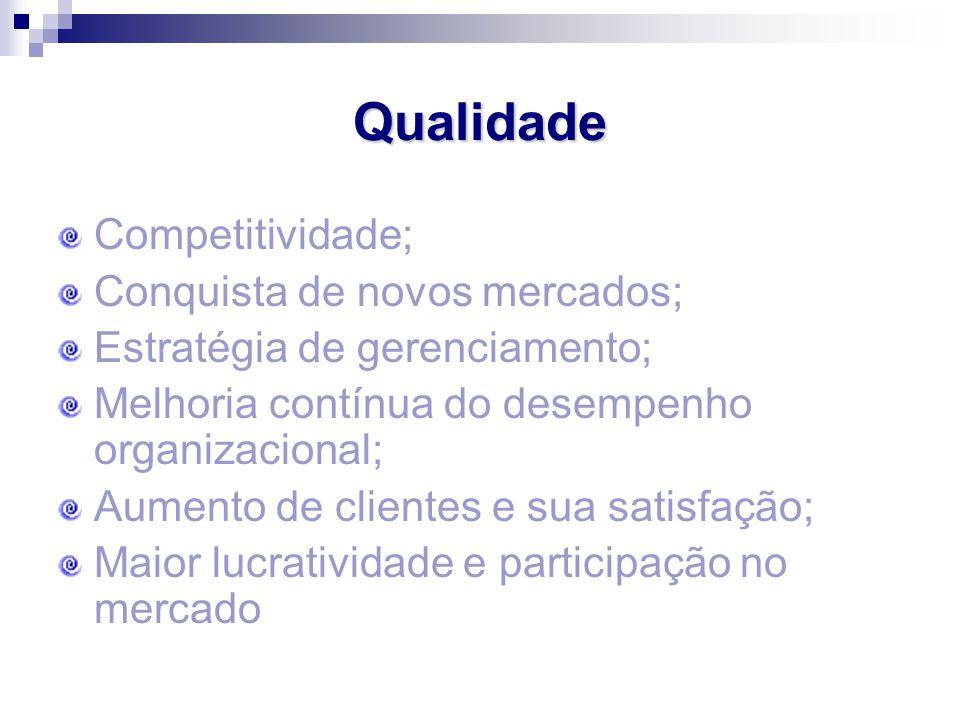 Qualidade Competitividade; Conquista de novos mercados; Estratégia de gerenciamento; Melhoria contínua do desempenho organizacional; Aumento de client