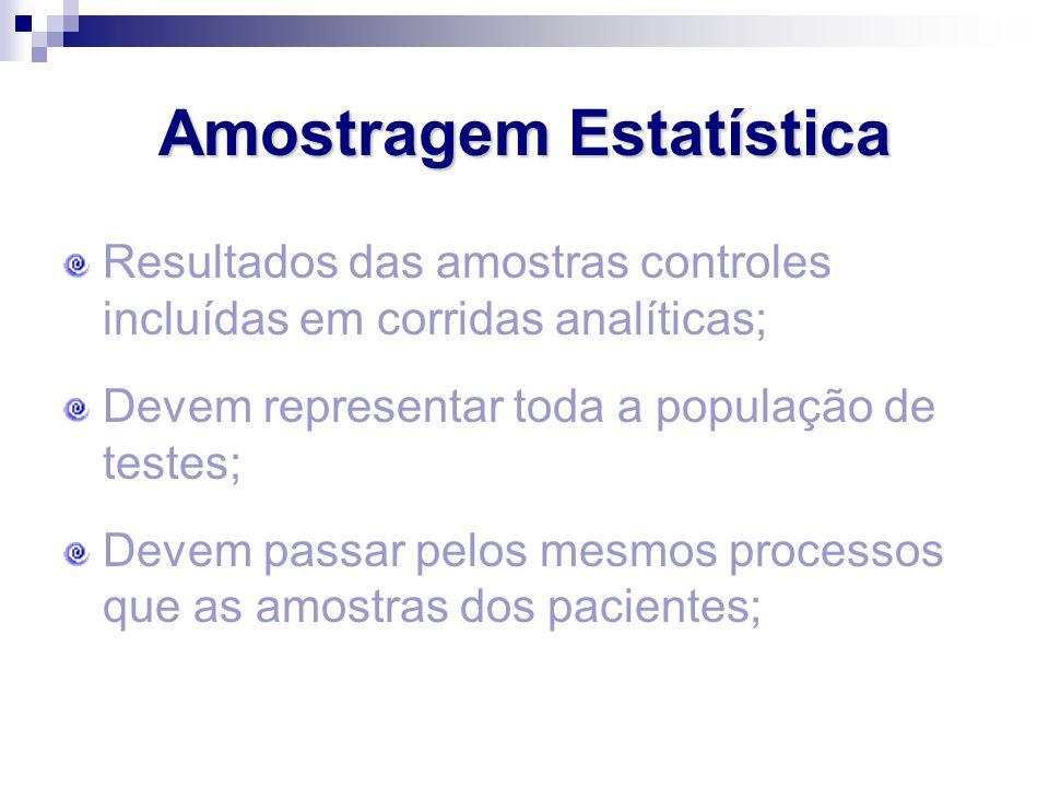 Amostragem Estatística Resultados das amostras controles incluídas em corridas analíticas; Devem representar toda a população de testes; Devem passar