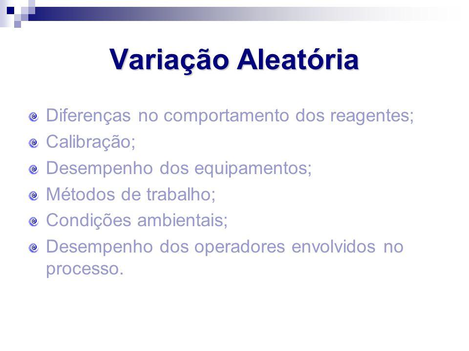 Variação Aleatória Diferenças no comportamento dos reagentes; Calibração; Desempenho dos equipamentos; Métodos de trabalho; Condições ambientais; Dese