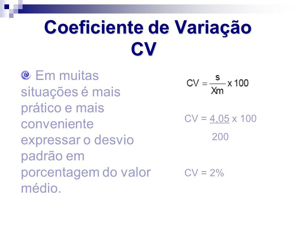 Coeficiente de Variação CV Coeficiente de Variação CV Em muitas situações é mais prático e mais conveniente expressar o desvio padrão em porcentagem d