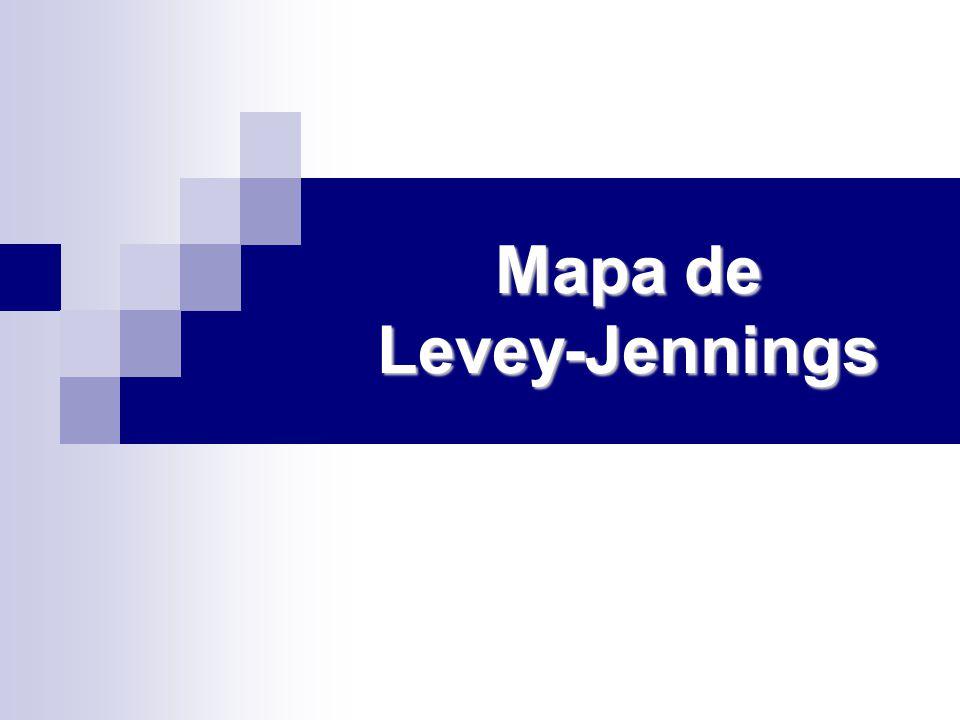 Mapa de Levey-Jennings