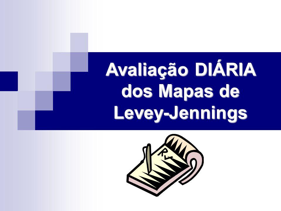 Avaliação DIÁRIA dos Mapas de Levey-Jennings