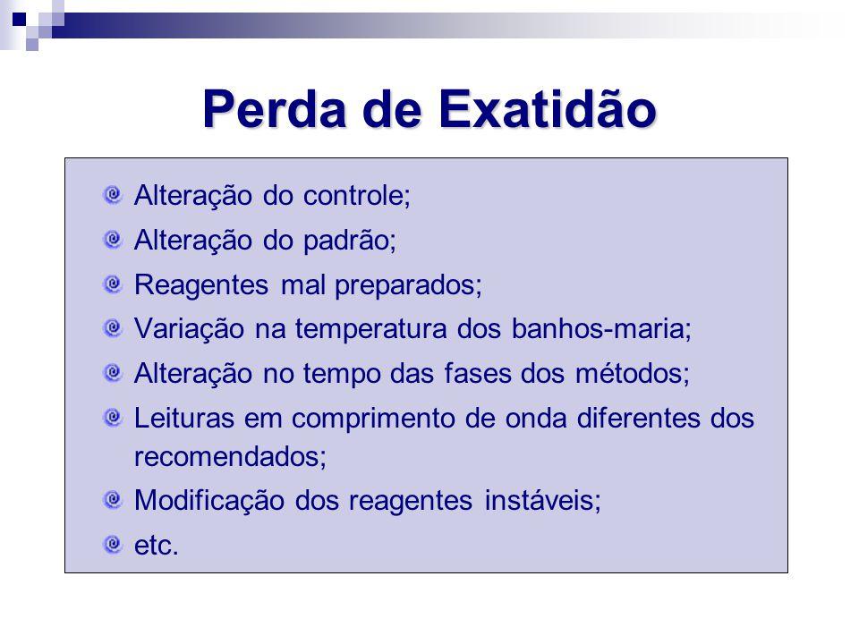 Alteração do controle; Alteração do padrão; Reagentes mal preparados; Variação na temperatura dos banhos-maria; Alteração no tempo das fases dos métod