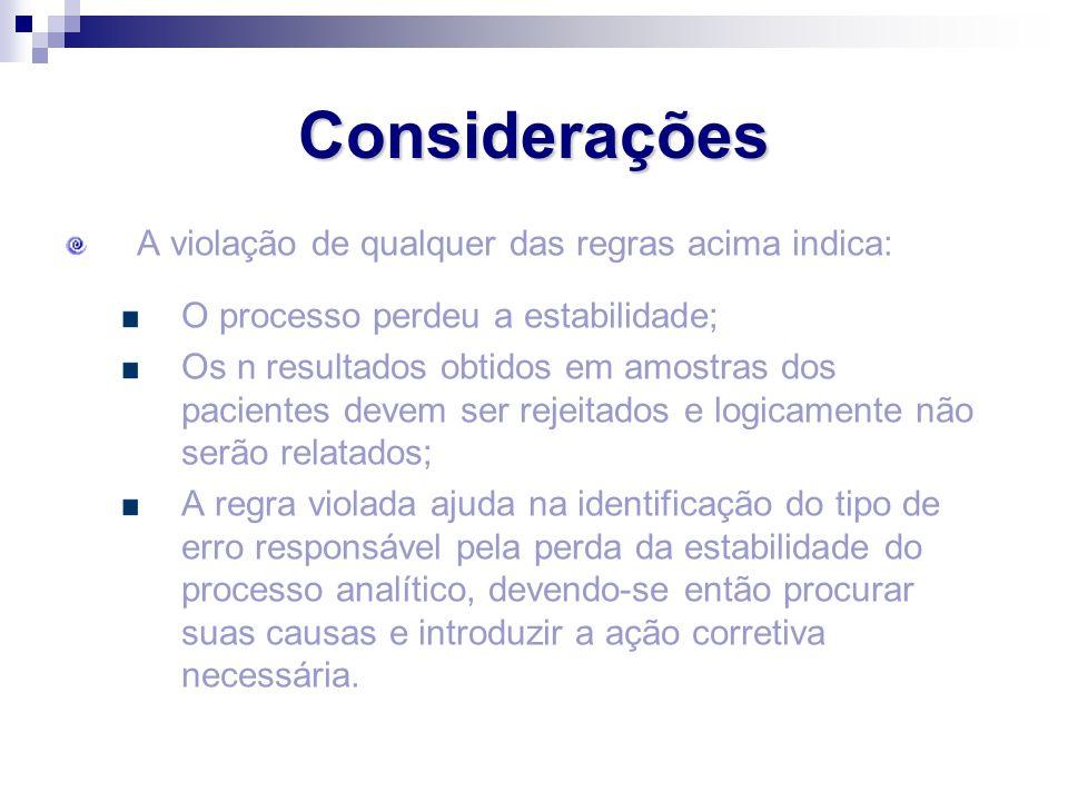 Considerações A violação de qualquer das regras acima indica: O processo perdeu a estabilidade; Os n resultados obtidos em amostras dos pacientes deve
