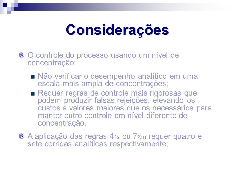 Considerações O controle do processo usando um nível de concentração: Não verificar o desempenho analítico em uma escala mais ampla de concentrações;