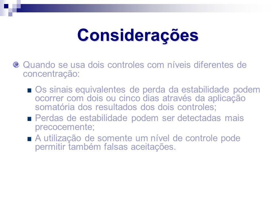Considerações Quando se usa dois controles com níveis diferentes de concentração: Os sinais equivalentes de perda da estabilidade podem ocorrer com do