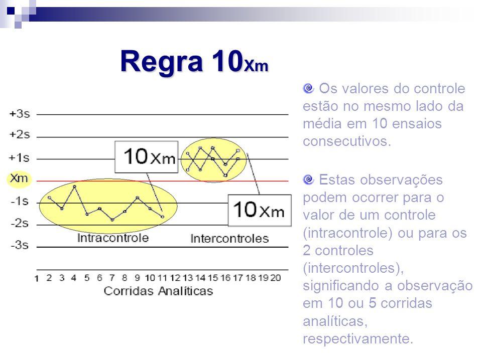 Regra 10 Xm Regra 10 Xm Os valores do controle estão no mesmo lado da média em 10 ensaios consecutivos. Estas observações podem ocorrer para o valor d
