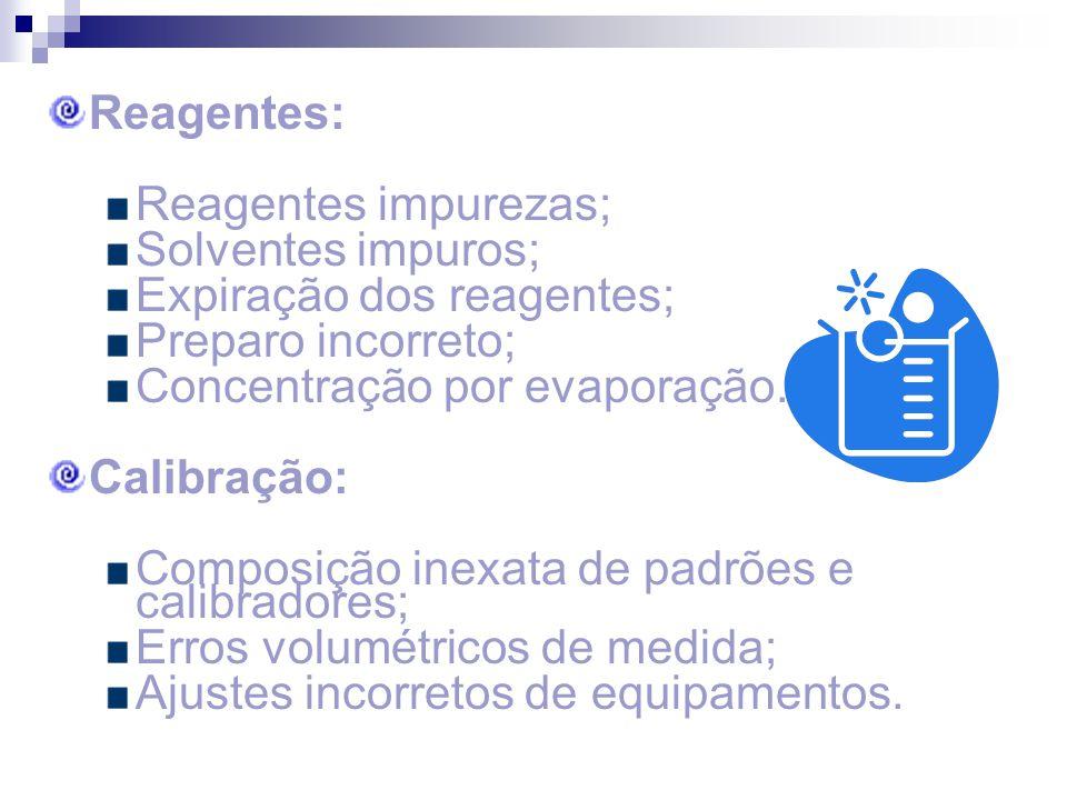 Reagentes: Reagentes impurezas; Solventes impuros; Expiração dos reagentes; Preparo incorreto; Concentração por evaporação. Calibração: Composição ine