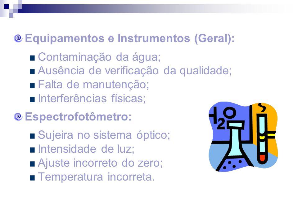 Equipamentos e Instrumentos (Geral): Contaminação da água; Ausência de verificação da qualidade; Falta de manutenção; Interferências físicas; Espectro