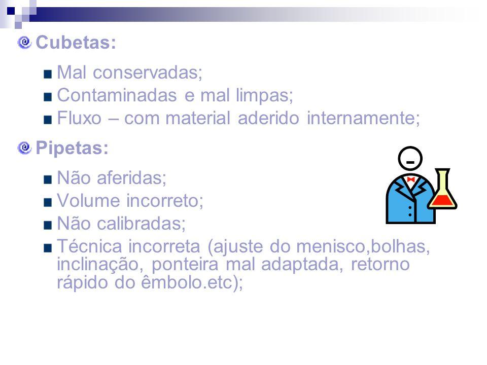 Cubetas: Mal conservadas; Contaminadas e mal limpas; Fluxo – com material aderido internamente; Pipetas: Não aferidas; Volume incorreto; Não calibrada