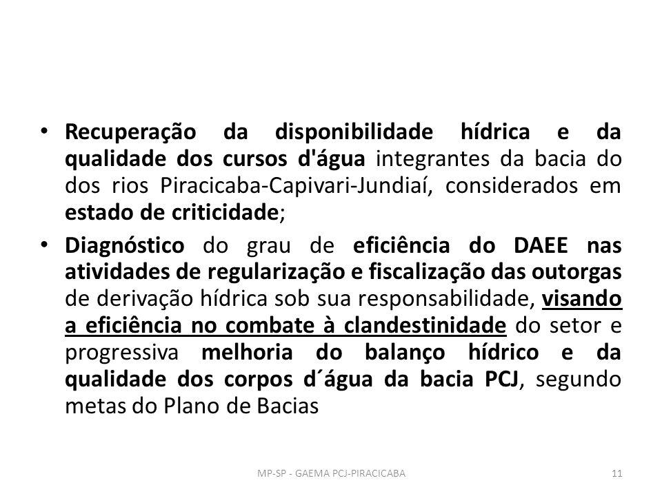 Recuperação da disponibilidade hídrica e da qualidade dos cursos d'água integrantes da bacia do dos rios Piracicaba-Capivari-Jundiaí, considerados em