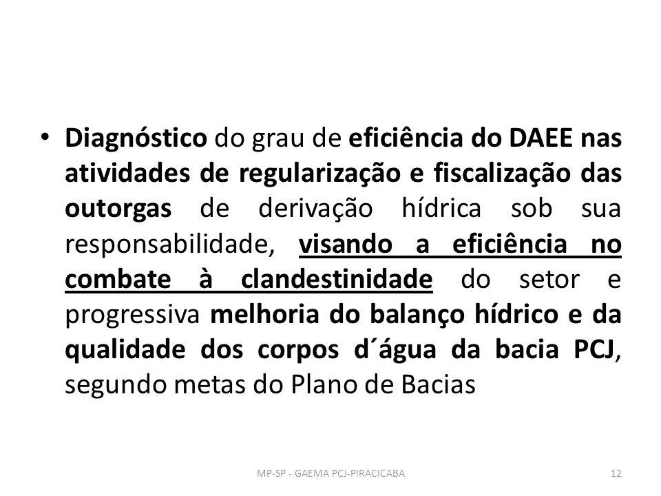Diagnóstico do grau de eficiência do DAEE nas atividades de regularização e fiscalização das outorgas de derivação hídrica sob sua responsabilidade, v