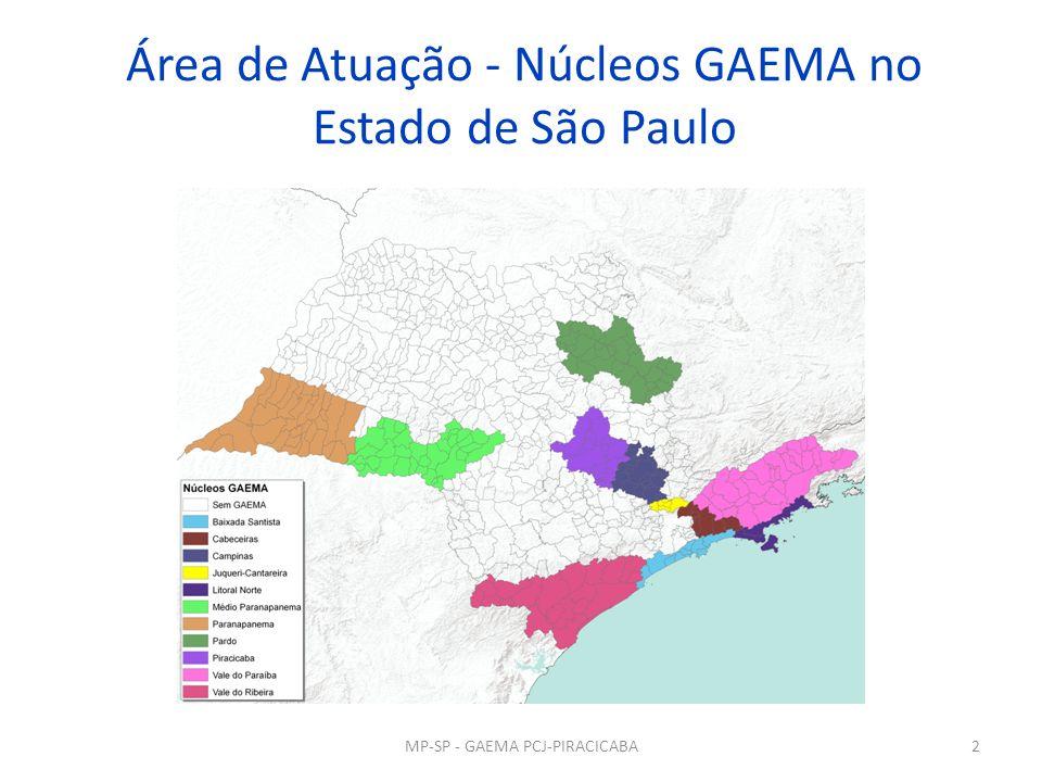 Área de Atuação - Núcleos GAEMA no Estado de São Paulo 2MP-SP - GAEMA PCJ-PIRACICABA