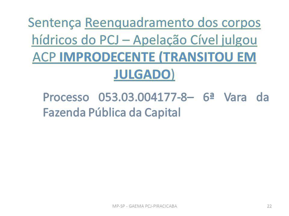 22MP-SP - GAEMA PCJ-PIRACICABA