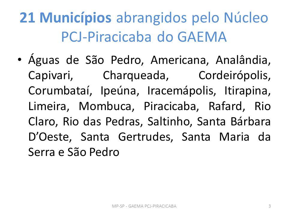 21 Municípios abrangidos pelo Núcleo PCJ-Piracicaba do GAEMA Águas de São Pedro, Americana, Analândia, Capivari, Charqueada, Cordeirópolis, Corumbataí