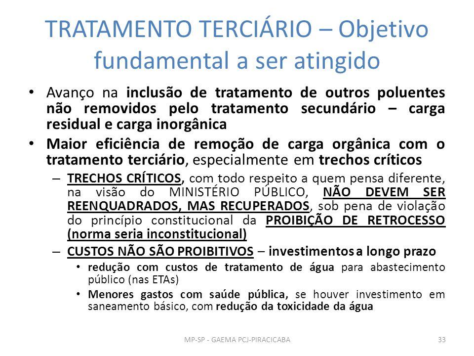 TRATAMENTO TERCIÁRIO – Objetivo fundamental a ser atingido Avanço na inclusão de tratamento de outros poluentes não removidos pelo tratamento secundár