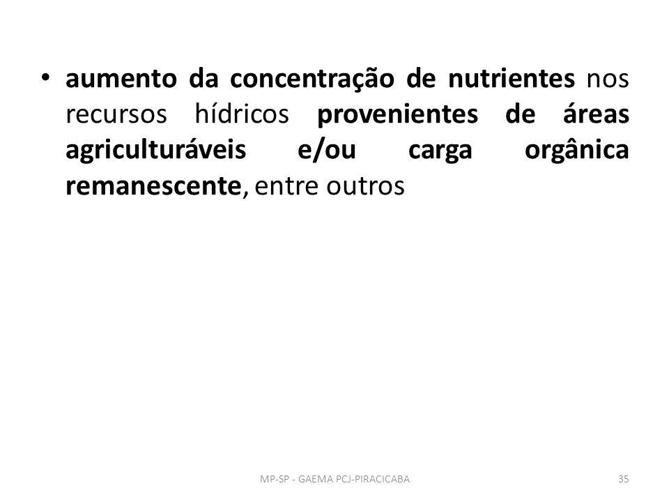 aumento da concentração de nutrientes nos recursos hídricos provenientes de áreas agriculturáveis e/ou carga orgânica remanescente, entre outros MP-SP