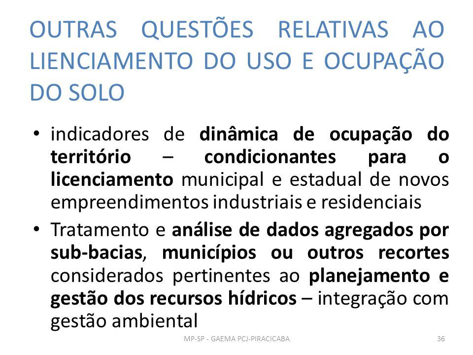 OUTRAS QUESTÕES RELATIVAS AO LIENCIAMENTO DO USO E OCUPAÇÃO DO SOLO indicadores de dinâmica de ocupação do território – condicionantes para o licencia