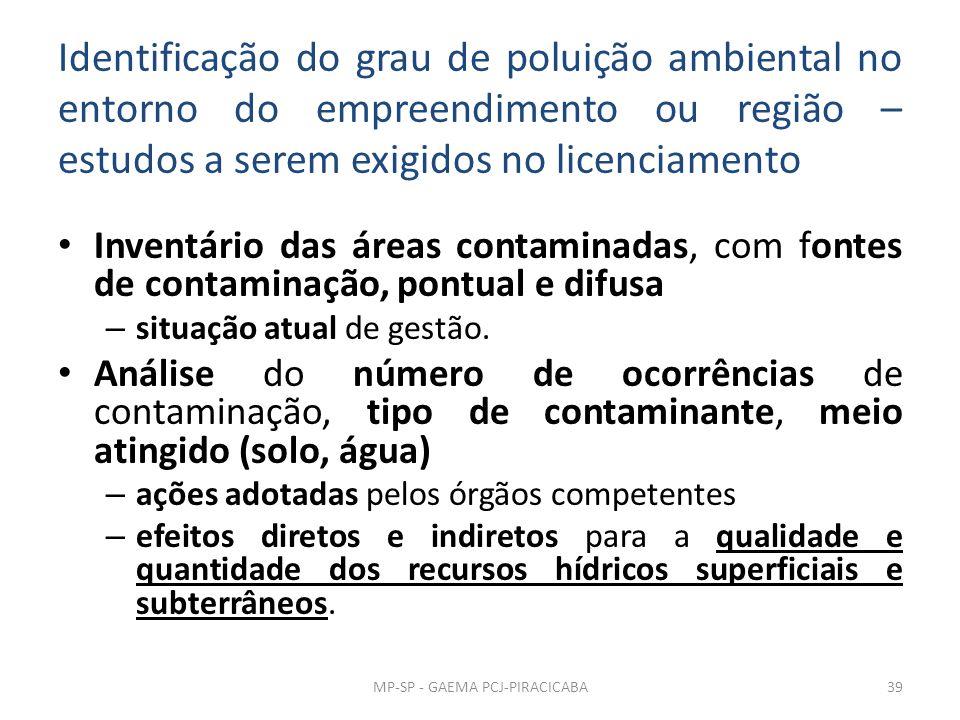 Identificação do grau de poluição ambiental no entorno do empreendimento ou região – estudos a serem exigidos no licenciamento Inventário das áreas contaminadas, com fontes de contaminação, pontual e difusa – situação atual de gestão.