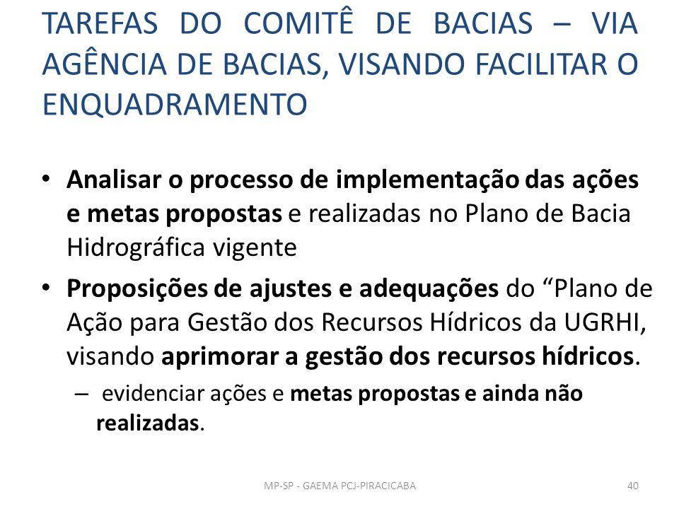 TAREFAS DO COMITÊ DE BACIAS – VIA AGÊNCIA DE BACIAS, VISANDO FACILITAR O ENQUADRAMENTO Analisar o processo de implementação das ações e metas proposta