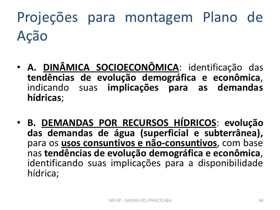 Projeções para montagem Plano de Ação A. DINÂMICA SOCIOECONÔMICA: identificação das tendências de evolução demográfica e econômica, indicando suas imp