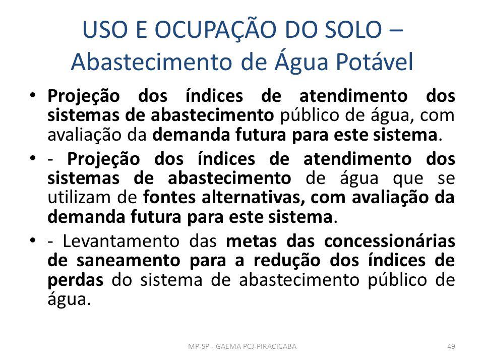 USO E OCUPAÇÃO DO SOLO – Abastecimento de Água Potável Projeção dos índices de atendimento dos sistemas de abastecimento público de água, com avaliação da demanda futura para este sistema.