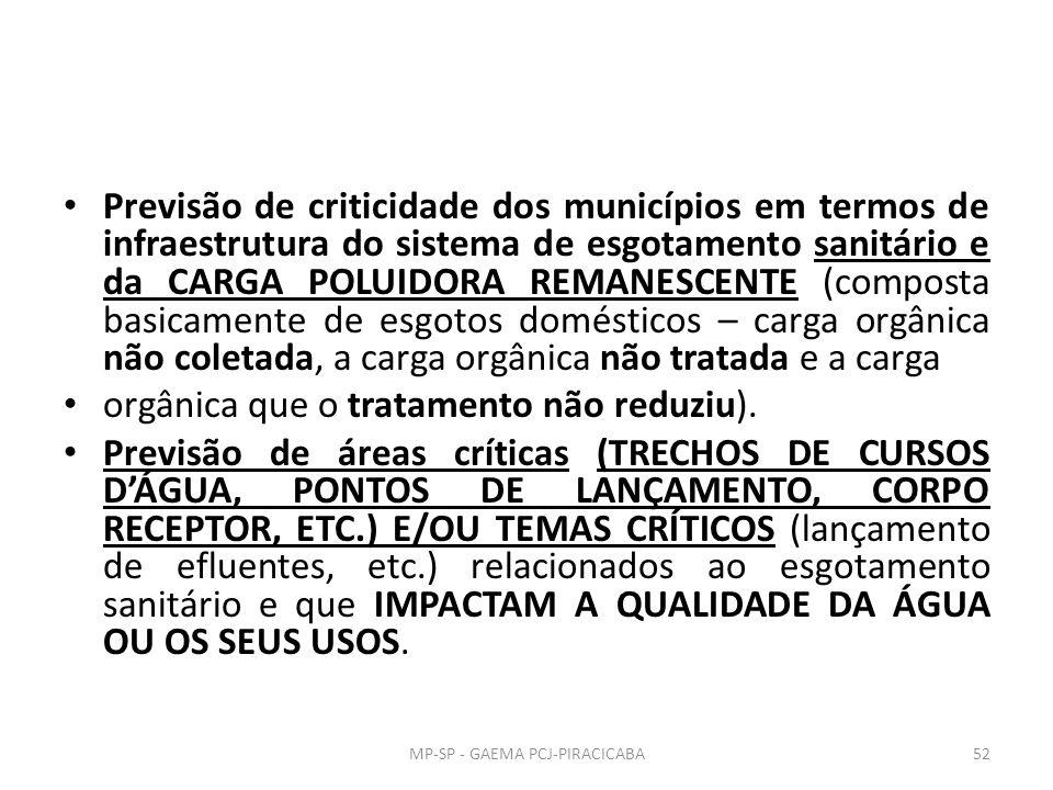 Previsão de criticidade dos municípios em termos de infraestrutura do sistema de esgotamento sanitário e da CARGA POLUIDORA REMANESCENTE (composta basicamente de esgotos domésticos – carga orgânica não coletada, a carga orgânica não tratada e a carga orgânica que o tratamento não reduziu).