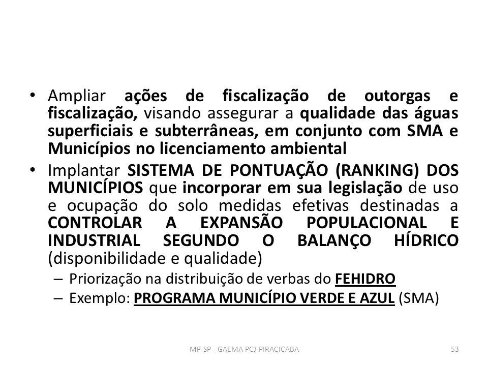 Ampliar ações de fiscalização de outorgas e fiscalização, visando assegurar a qualidade das águas superficiais e subterrâneas, em conjunto com SMA e Municípios no licenciamento ambiental Implantar SISTEMA DE PONTUAÇÃO (RANKING) DOS MUNICÍPIOS que incorporar em sua legislação de uso e ocupação do solo medidas efetivas destinadas a CONTROLAR A EXPANSÃO POPULACIONAL E INDUSTRIAL SEGUNDO O BALANÇO HÍDRICO (disponibilidade e qualidade) – Priorização na distribuição de verbas do FEHIDRO – Exemplo: PROGRAMA MUNICÍPIO VERDE E AZUL (SMA) MP-SP - GAEMA PCJ-PIRACICABA53