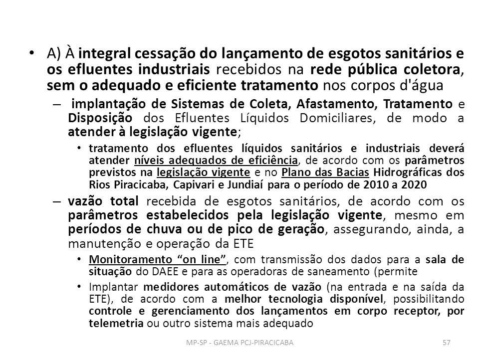 A) À integral cessação do lançamento de esgotos sanitários e os efluentes industriais recebidos na rede pública coletora, sem o adequado e eficiente tratamento nos corpos d água – implantação de Sistemas de Coleta, Afastamento, Tratamento e Disposição dos Efluentes Líquidos Domiciliares, de modo a atender à legislação vigente; tratamento dos efluentes líquidos sanitários e industriais deverá atender níveis adequados de eficiência, de acordo com os parâmetros previstos na legislação vigente e no Plano das Bacias Hidrográficas dos Rios Piracicaba, Capivari e Jundiaí para o período de 2010 a 2020 – vazão total recebida de esgotos sanitários, de acordo com os parâmetros estabelecidos pela legislação vigente, mesmo em períodos de chuva ou de pico de geração, assegurando, ainda, a manutenção e operação da ETE Monitoramento on line , com transmissão dos dados para a sala de situação do DAEE e para as operadoras de saneamento (permite Implantar medidores automáticos de vazão (na entrada e na saída da ETE), de acordo com a melhor tecnologia disponível, possibilitando controle e gerenciamento dos lançamentos em corpo receptor, por telemetria ou outro sistema mais adequado MP-SP - GAEMA PCJ-PIRACICABA57
