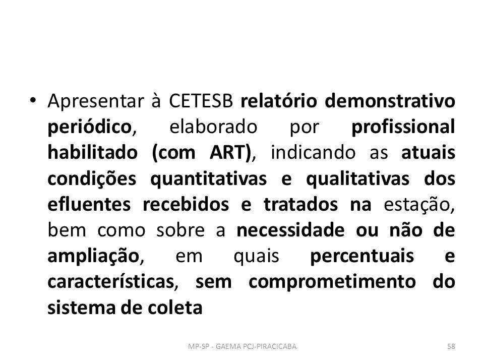 Apresentar à CETESB relatório demonstrativo periódico, elaborado por profissional habilitado (com ART), indicando as atuais condições quantitativas e