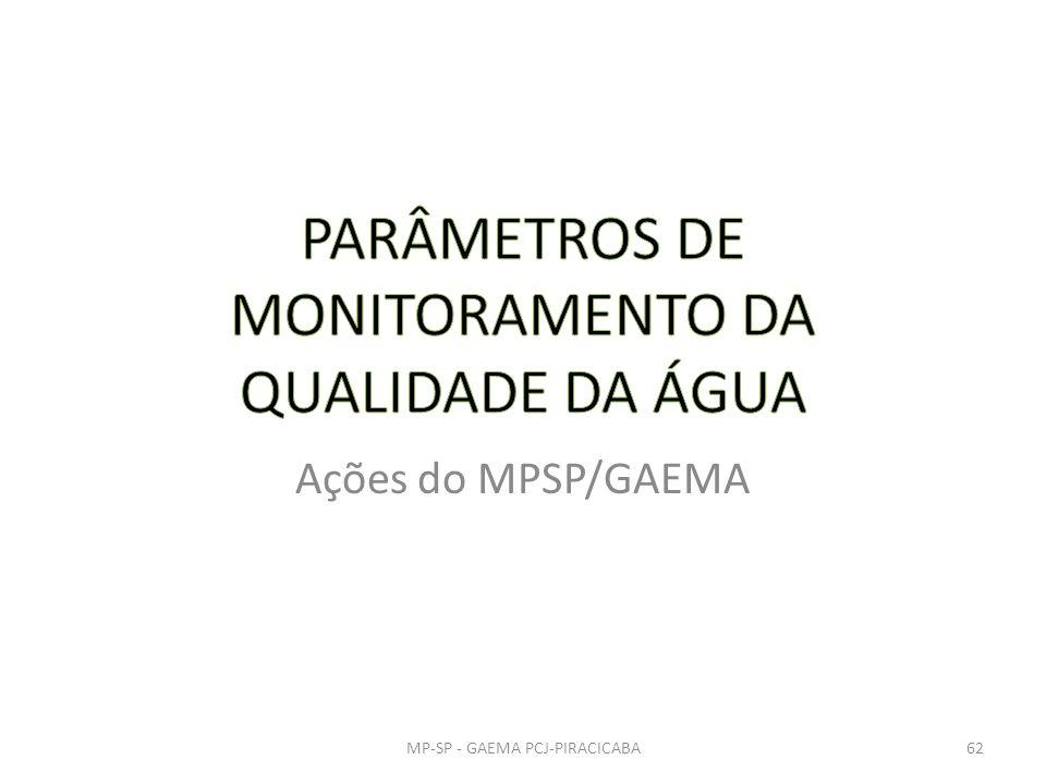 Ações do MPSP/GAEMA MP-SP - GAEMA PCJ-PIRACICABA62