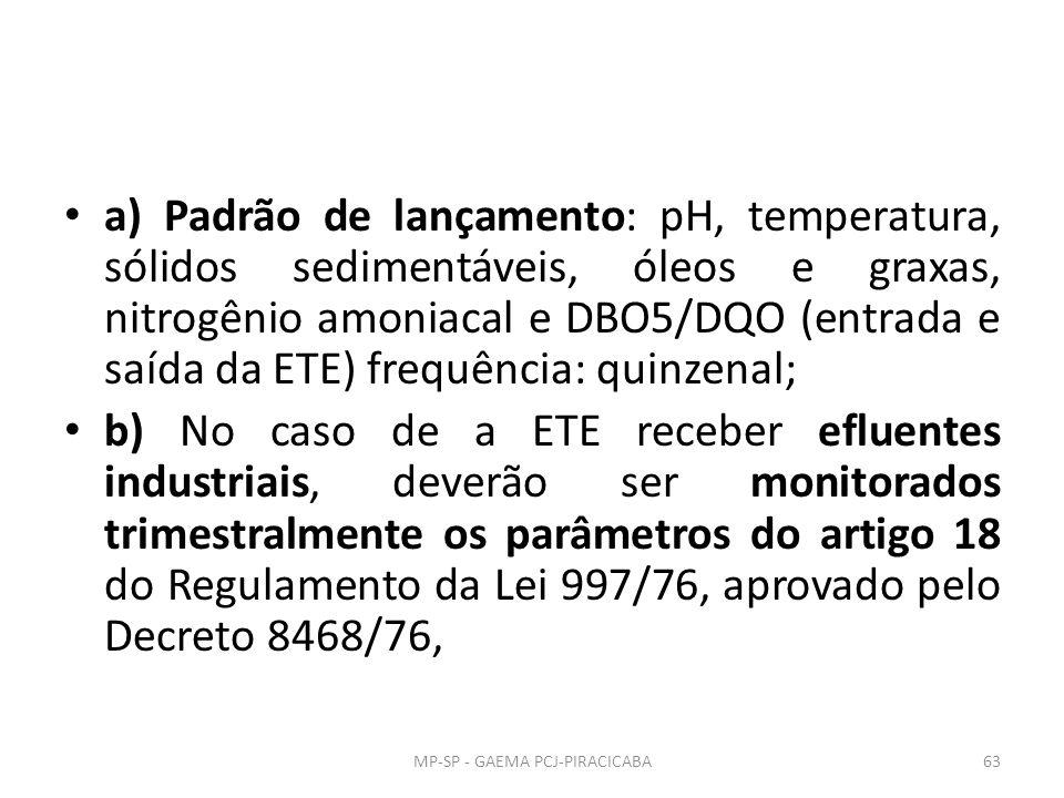 a) Padrão de lançamento: pH, temperatura, sólidos sedimentáveis, óleos e graxas, nitrogênio amoniacal e DBO5/DQO (entrada e saída da ETE) frequência: quinzenal; b) No caso de a ETE receber efluentes industriais, deverão ser monitorados trimestralmente os parâmetros do artigo 18 do Regulamento da Lei 997/76, aprovado pelo Decreto 8468/76, MP-SP - GAEMA PCJ-PIRACICABA63