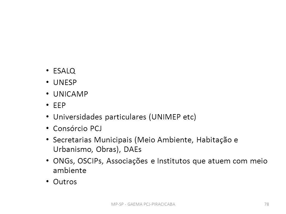 ESALQ UNESP UNICAMP EEP Universidades particulares (UNIMEP etc) Consórcio PCJ Secretarias Municipais (Meio Ambiente, Habitação e Urbanismo, Obras), DA