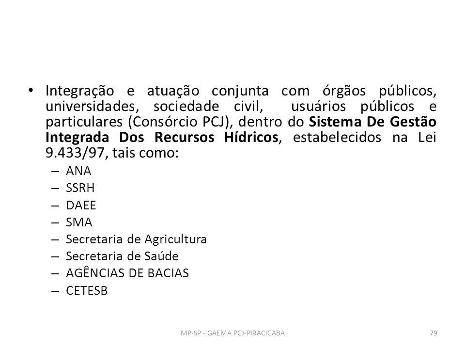 Integração e atuação conjunta com órgãos públicos, universidades, sociedade civil, usuários públicos e particulares (Consórcio PCJ), dentro do Sistema De Gestão Integrada Dos Recursos Hídricos, estabelecidos na Lei 9.433/97, tais como: – ANA – SSRH – DAEE – SMA – Secretaria de Agricultura – Secretaria de Saúde – AGÊNCIAS DE BACIAS – CETESB MP-SP - GAEMA PCJ-PIRACICABA79