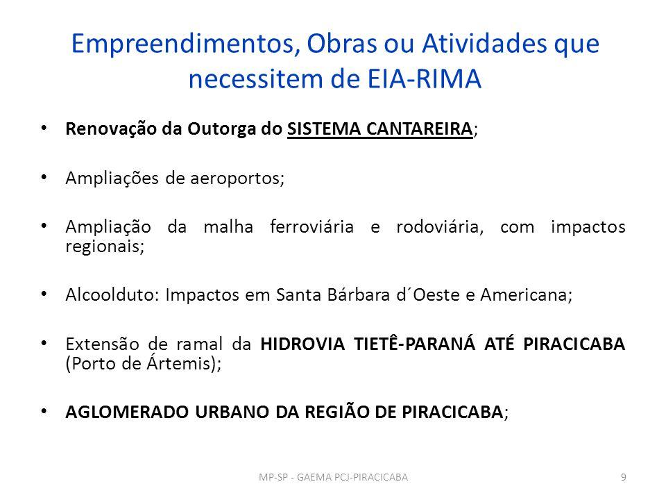 Empreendimentos, Obras ou Atividades que necessitem de EIA-RIMA Renovação da Outorga do SISTEMA CANTAREIRA; Ampliações de aeroportos; Ampliação da mal