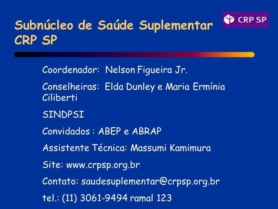 Subnúcleo de Saúde Suplementar CRP SP Coordenador: Nelson Figueira Jr.