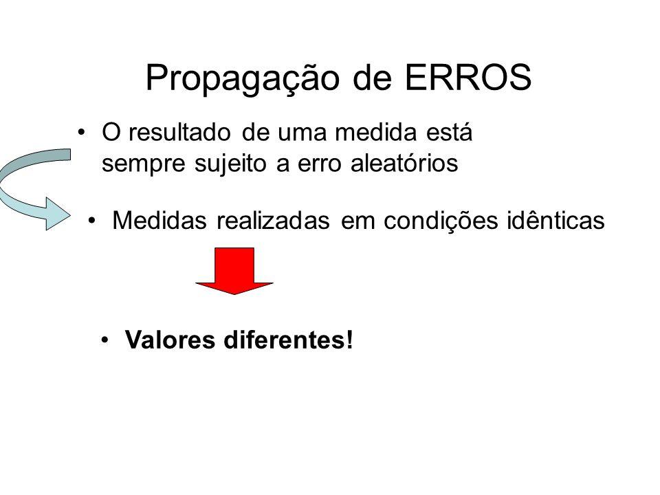 Propagação de ERROS O resultado de uma medida está sempre sujeito a erro aleatórios Medidas realizadas em condições idênticas Valores diferentes!
