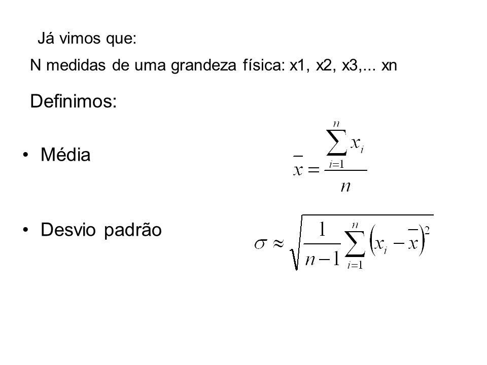 Já vimos que: N medidas de uma grandeza física: x1, x2, x3,... xn Definimos: Média Desvio padrão