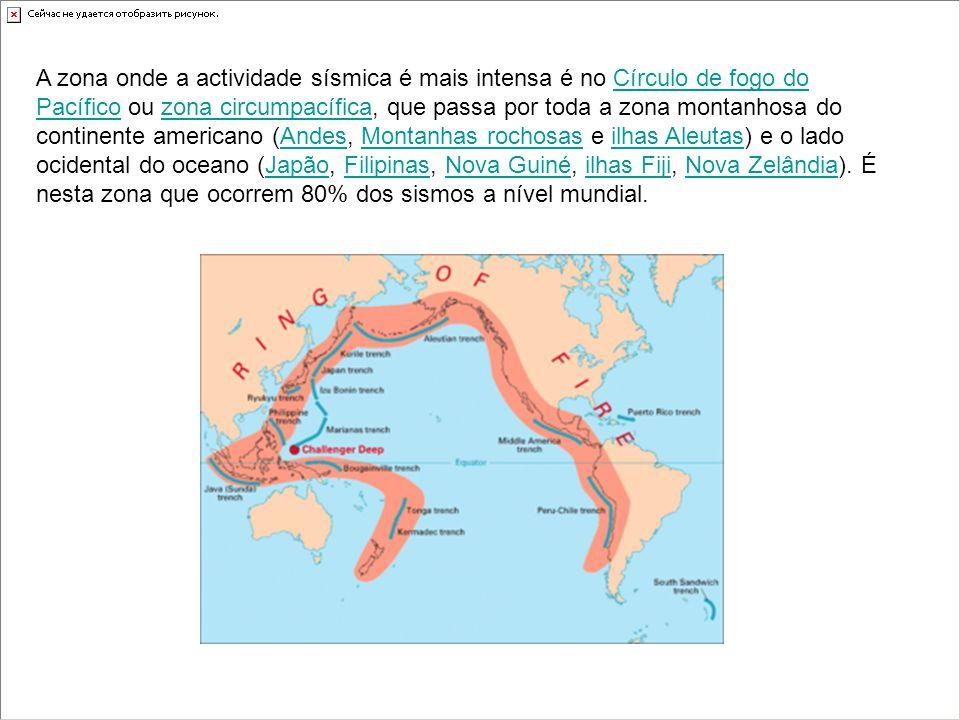 A zona onde a actividade sísmica é mais intensa é no Círculo de fogo do Pacífico ou zona circumpacífica, que passa por toda a zona montanhosa do conti