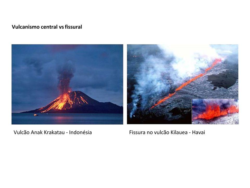 sismo  fenômeno de vibração brusca e passageira da superfície da TerravibraçãoTerra causa: movimentos subterrâneos de placas rochosasplacas rochosas atividade vulcânica deslocamentos (migração) de gases no interior da Terra.