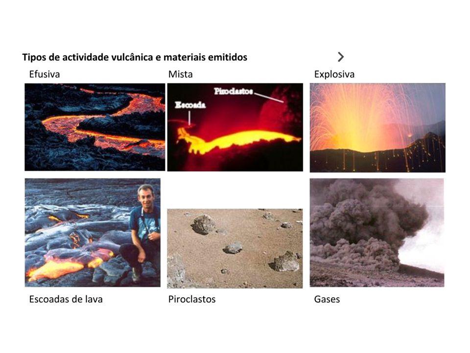 Tipos de sismos As placas podem afastar-se (tensão), colidir (compressão) ou simplesmente deslizar uma pela outra (torsão).torsão As rochas tem um coeficiente de elasticidade.