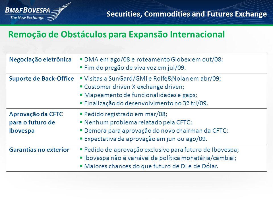 Securities, Commodities and Futures Exchange Remoção de Obstáculos para Expansão Internacional Negociação eletrônica  DMA em ago/08 e roteamento Glob