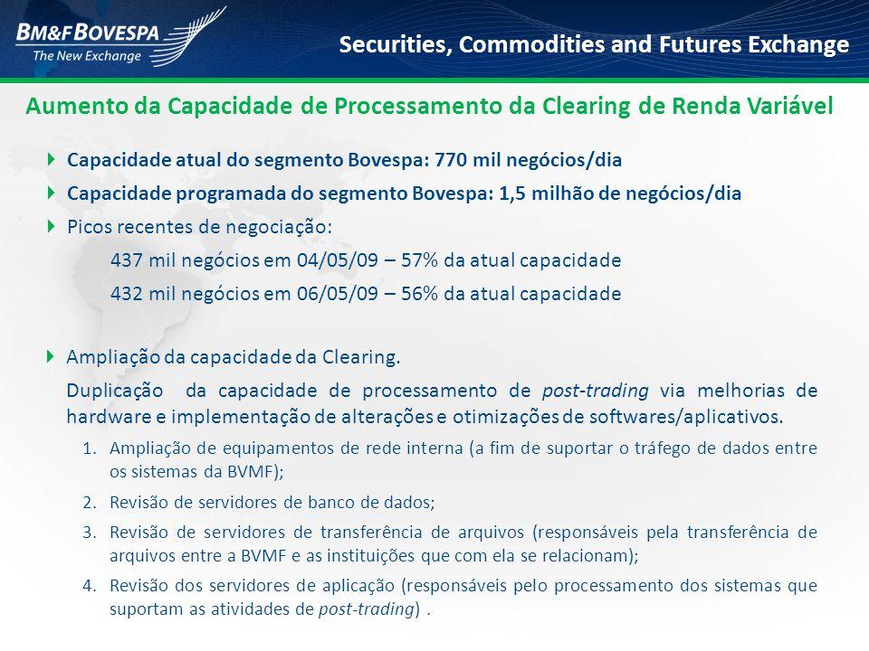 Securities, Commodities and Futures Exchange  Capacidade atual do segmento Bovespa: 770 mil negócios/dia  Capacidade programada do segmento Bovespa: