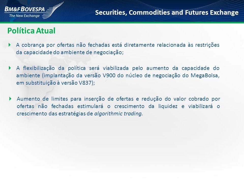 Securities, Commodities and Futures Exchange Política Atual  A cobrança por ofertas não fechadas está diretamente relacionada às restrições da capaci