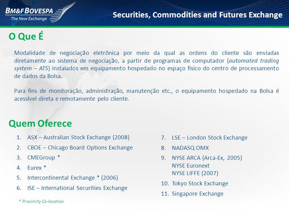 Securities, Commodities and Futures Exchange Modalidade de negociação eletrônica por meio da qual as ordens do cliente são enviadas diretamente ao sis