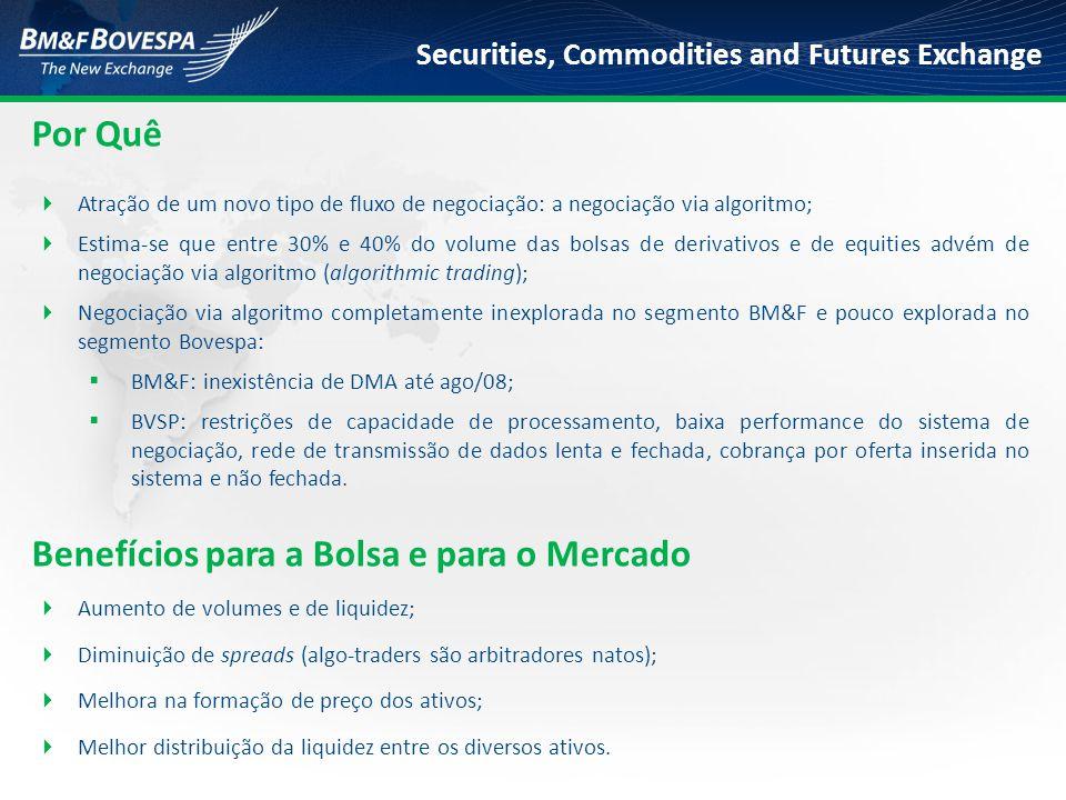 Securities, Commodities and Futures Exchange  Atração de um novo tipo de fluxo de negociação: a negociação via algoritmo;  Estima-se que entre 30% e