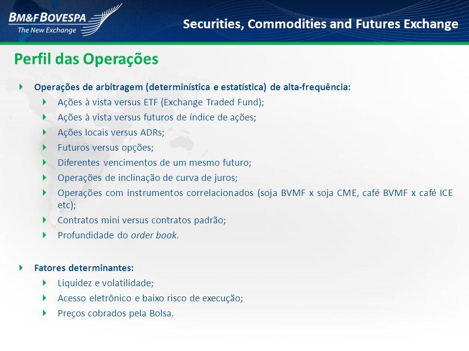 Securities, Commodities and Futures Exchange Perfil das Operações  Operações de arbitragem (determinística e estatística) de alta-frequência:  Ações